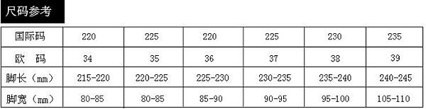 鞋子尺寸對照表 各國鞋子尺寸對照 鞋碼對照表 美國鞋子尺寸對照表