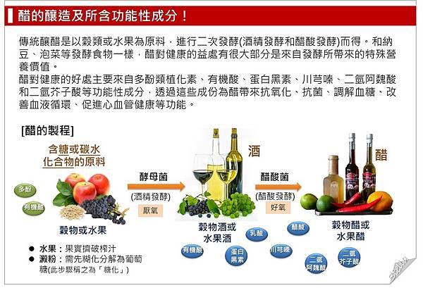 醋的釀造及所含功能性成分.jpg