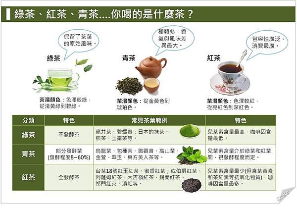 綠茶、紅茶、青茶….你喝的是什麼茶?.jpg