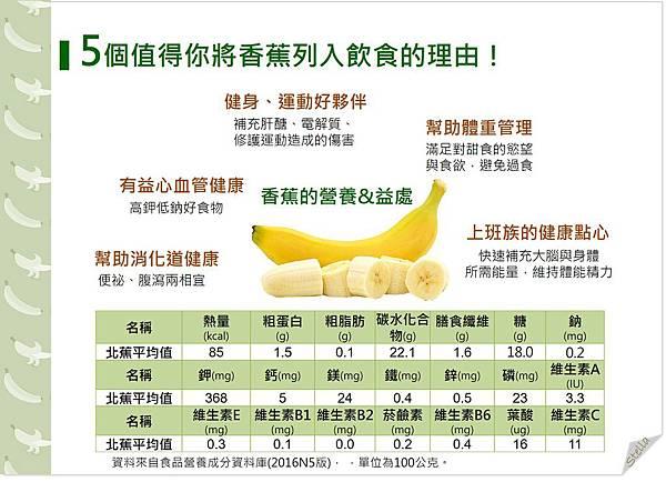 5個值得你將香蕉列入飲食的理由.jpg