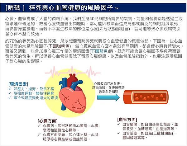 [解碼] 猝死與心血管健康的風險因子.jpg