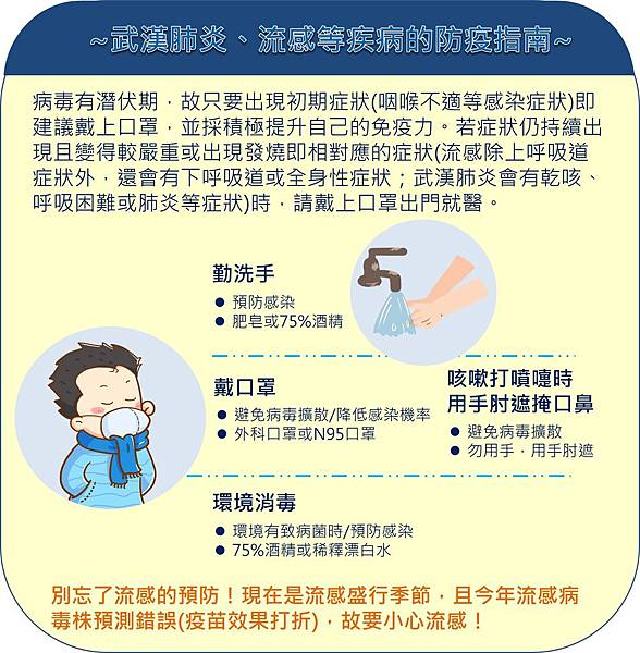 武漢肺炎、流感等疾病的防疫指南.jpg
