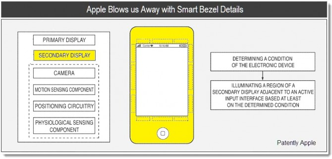 Apple-patent-20110080348-smart-bezel-001-670x321.jpg