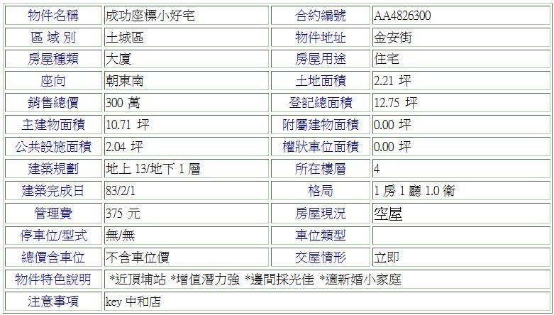 物件銷售資料表