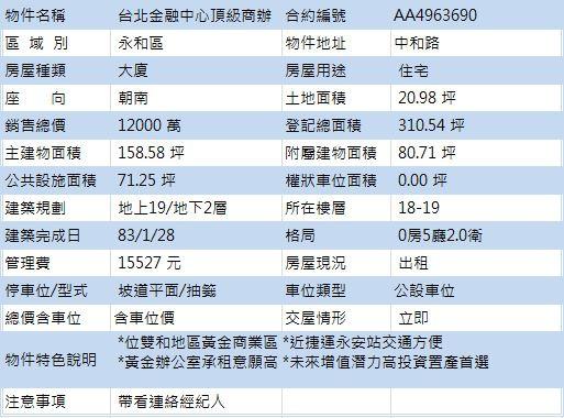 台北金融中心頂級商辦.JPG