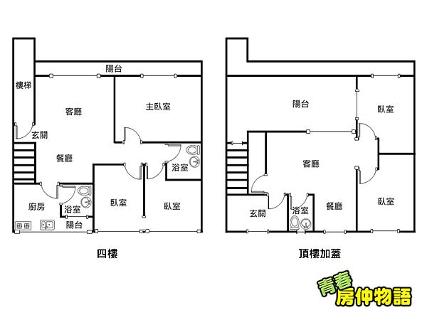 SOGO忠孝公寓頂家格局圖.png