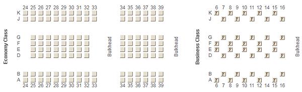 阿聯酋Emirates A380兩客艙遠航程座位圖-上層.png