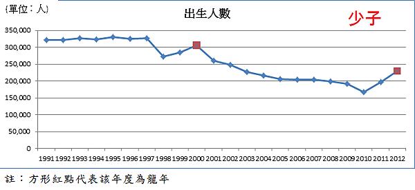 出生人口_2014.01.22