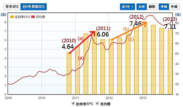 2114鑫永銓_02每股獲利_2014.04.10