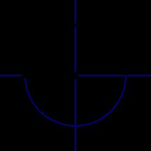 Euler恆等式