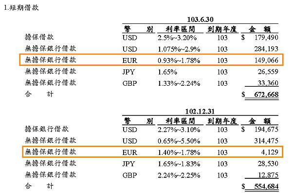 2014.H1短期借款_2014.09.27