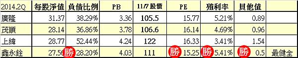 06財務比率_2014.11.09