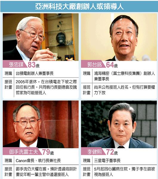 亞洲科技大廠創辦人或領導人2014.11.28