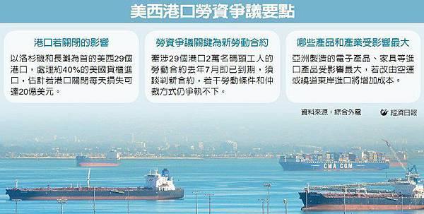 20150215美西港口爭議要點