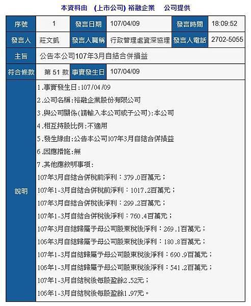 9941裕融_逐月自結合併損益2018.04.09