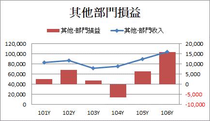 9942茂順_2018股東會fig11-3_2018.07.13