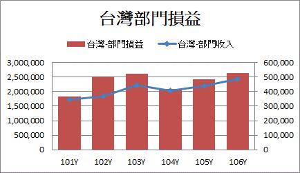 9942茂順_2018股東會fig11-1_2018.07.13
