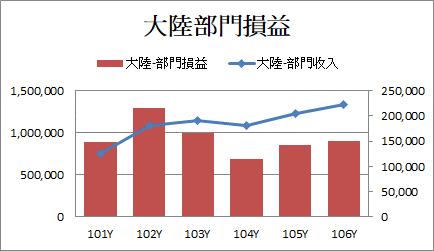 9942茂順_2018股東會fig11-2_2018.07.13