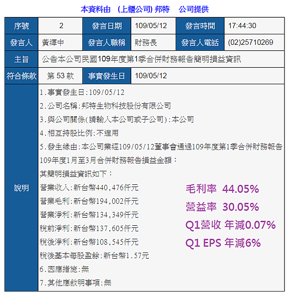 4107邦特_2020Q1簡明損益資訊2020.05.16.png