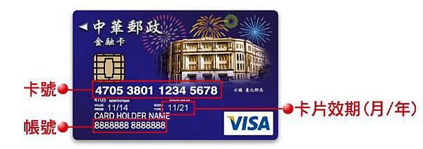 visa_card_001