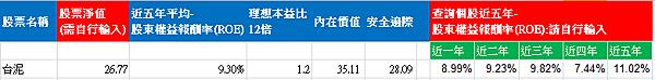 基本面分析Excel報表計算股票長期投資價位,巴菲特內在價值安全邊際的價值型投資存股方法(台灣50,中型100,股東權益報酬ROE,股票淨值,Intrinsic Value,Margin of Safety)2