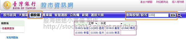 臺銀的股市資訊網_ROE查詢01
