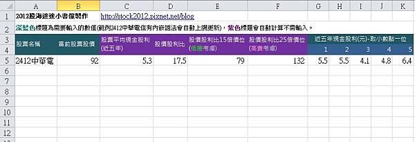 免費最新年綜合所得稅試算: 每年自動報稅計算Excel免費軟體表格APP(Click)  多功能Excel電子記帳本免費下載:含每年自動分析消費類別與經濟能力(Click)  Excel表格計算股票股價買賣價格教學: 免費下載應用掌握賺賠(Click)