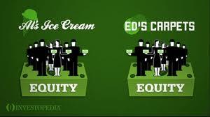 基本面分析,股東權益報酬率ROE查詢意義教學說明,公式計算, 排行資產報酬率,選股方法(純益率,權益乘數,淨值,負債,營收,資產,長期投資,電子股,Return On Equity,Net Profit Margin,Return on Total Assets Ratio,Equity Multiplier)