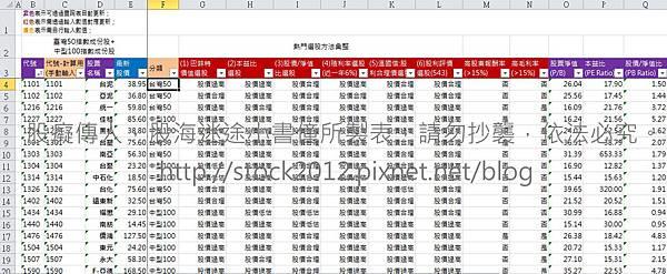 基本面分析,每月更新最新免費智慧型選股,操作軟體excel選上市上櫃績優股票 (1) 選股方法說明,台灣50指數成份股中型100,6種基本面選股法選出價值被低估的股票