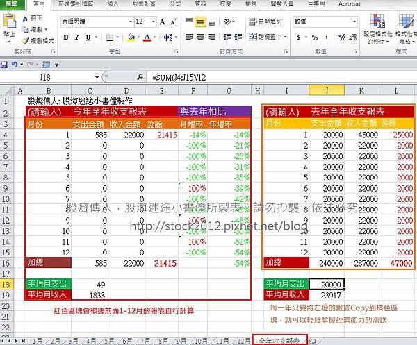 2017,2018 Excel電子記帳本多功能免費下載,app持續更新含全年自動分析消費類別與經濟能力,樞紐分析圖表 (推薦,格式,範例,現金流量,被動收入)7