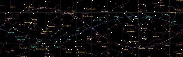 十二星座同桌吃飯的故事,從生活鎖事了解12星座的特質,可以延伸投資態度 (Constellation,英文,神魔,生日,個性,漫畫,故事,月份,堆肥,日文)