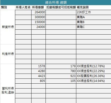 最新2018年,2019年綜合所得稅試算,自動報稅計算Excel表格軟體APP免費下載與教學,稅改民國108年適用3