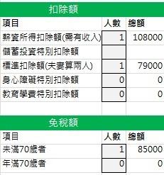 最新2018年,2019年綜合所得稅試算,自動報稅計算Excel表格軟體APP免費下載與教學,稅改民國108年適用4