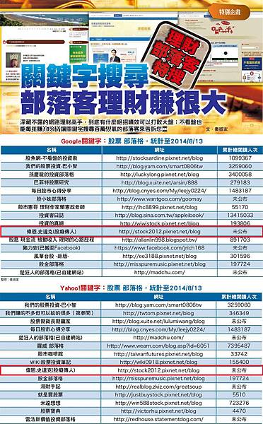 偉恩史達克,2014關鍵字搜尋台灣十大財經部落客