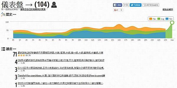 2016,2017免費銀行月曆索取時間,分享: 郵局,台銀,第一銀,土銀,華南銀,合庫銀,兆豐銀