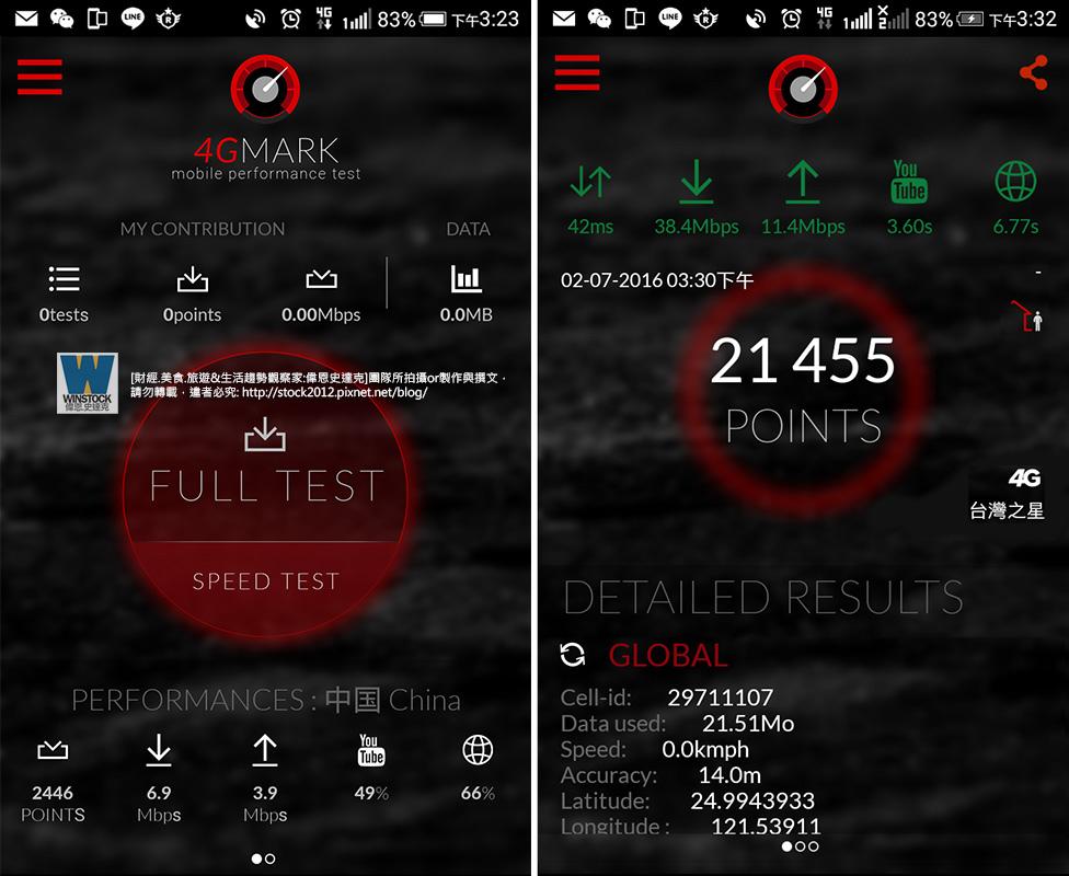 4GMARK Speed Test,網速,App,測試,台灣之星,4G,免費吃到飽試用心得_評價實測數據,599價錢合理,高CP值網路頻段,速度訊號收訊穩定