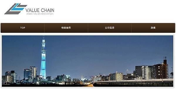 投資日本房地產,最大授權平台販賣網站 Value Chain: 高獲利與低房價房租比的優良日本房產網,資訊公開透明 (價格,走勢,基金,稅,貸款,ETF)