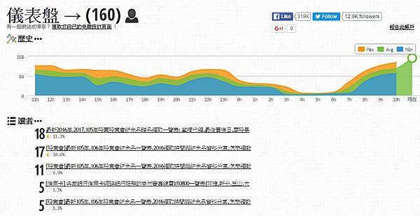 最新2016年,2017,105年股票股東會紀念品贈品領取一覽表: 掌握代領,最後買進日,零股是否寄單,怎麼領資訊 (電話,地址,2002中鋼,鈦碗,APP,查詢,wow,資格,最值得換)2