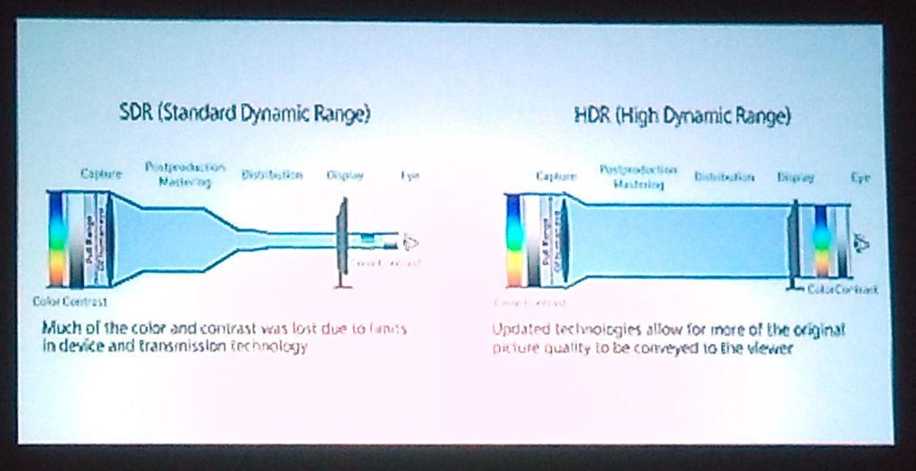 三星Samsung,SUHD TV超4K電視體驗會 2016智慧電視再進化,彎曲曲面螢幕高擬真度,HDR 1000真實色彩呈現 (ULTRA HD,量子點顯色技術) (24)