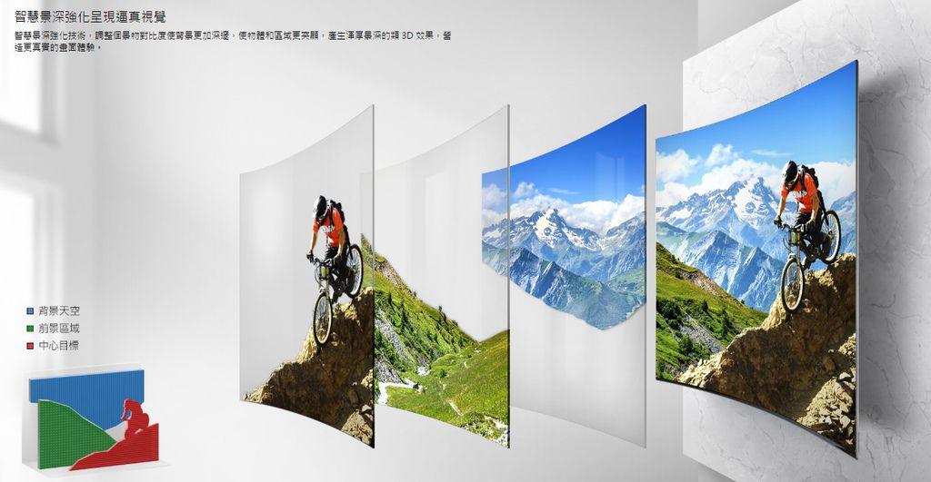 景深強化技術,三星Samsung,SUHD TV超4K電視體驗會 2016智慧電視再進化,彎曲曲面螢幕高擬真度,HDR 1000真實色彩呈現 (ULTRA HD,量子點顯色技術) (36)