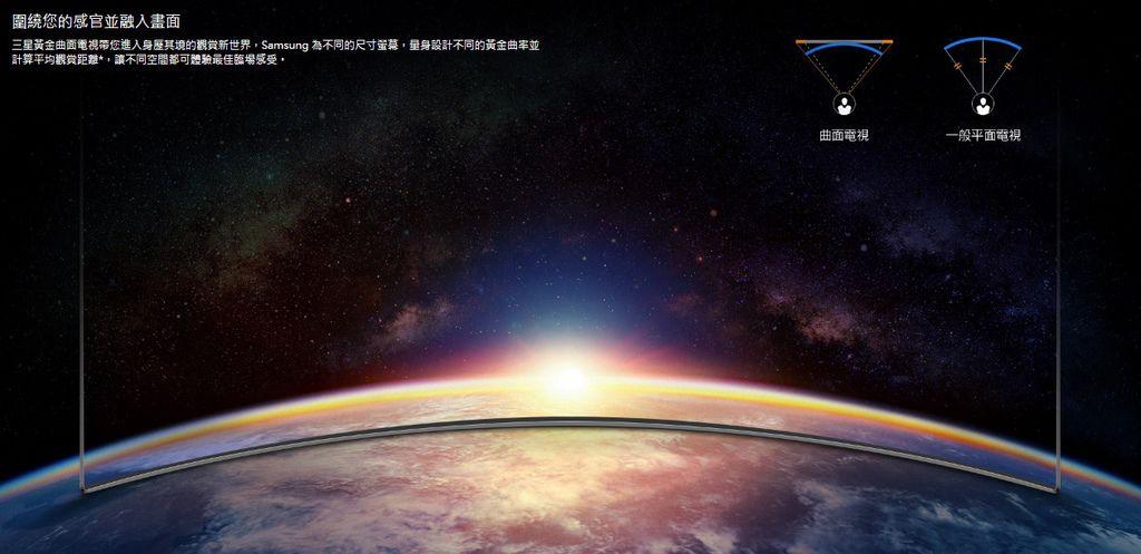 立體景深,三星Samsung,SUHD TV超4K電視體驗會 2016智慧電視再進化,彎曲曲面螢幕高擬真度,HDR 1000真實色彩呈現 (ULTRA HD,量子點顯色技術) (35)