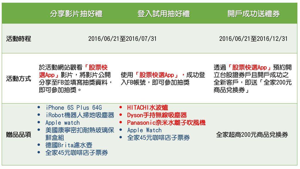 國泰_活動圖表綠版