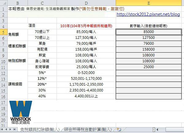 最新2018年,2019年綜合所得稅試算,自動報稅計算Excel表格軟體APP免費下載與教學,稅改民國108年適用1