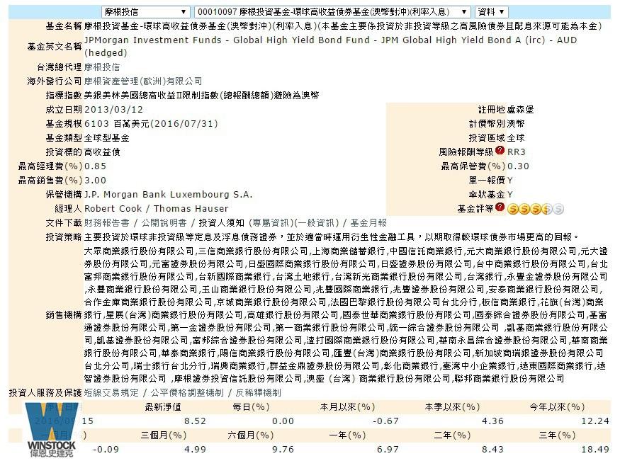 國泰世華 KOKO 數位存款帳戶,基金智慧篩選投資12