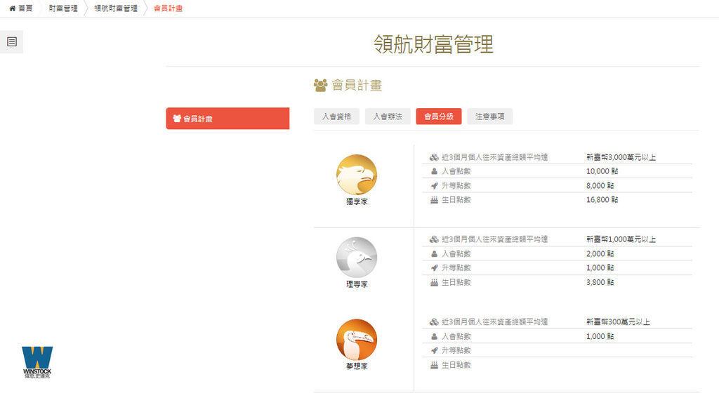 基金申購手續費超優惠,華南財富管理基金操作流程簡單好用,搭配活動最低1.1折 (淨值,管道,配息,績效,銀行) (13)