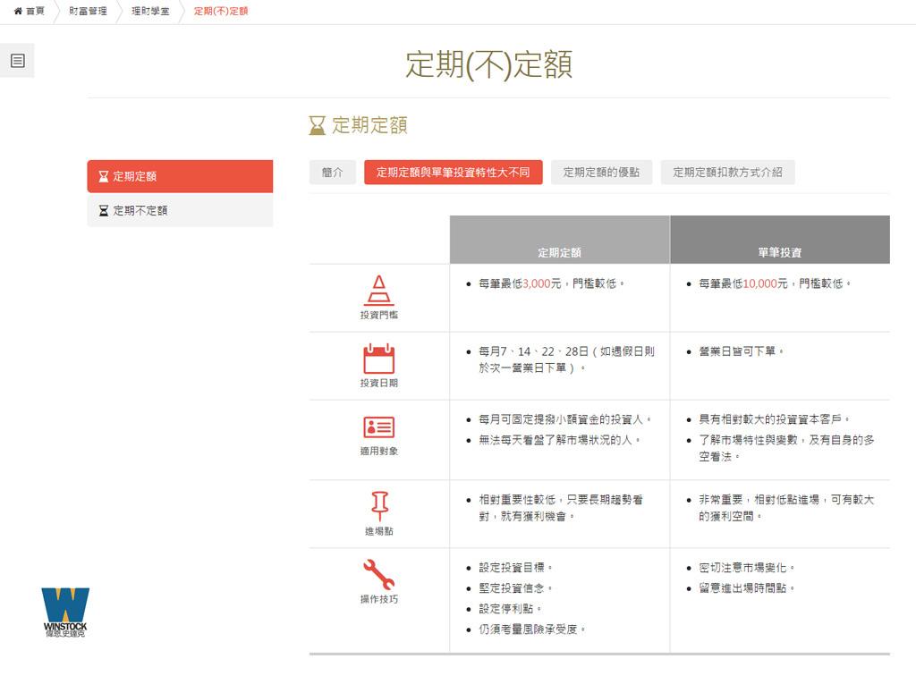 基金申購手續費超優惠,華南財富管理基金操作流程簡單好用,搭配活動最低1.1折 (淨值,管道,配息,績效,銀行) (10)