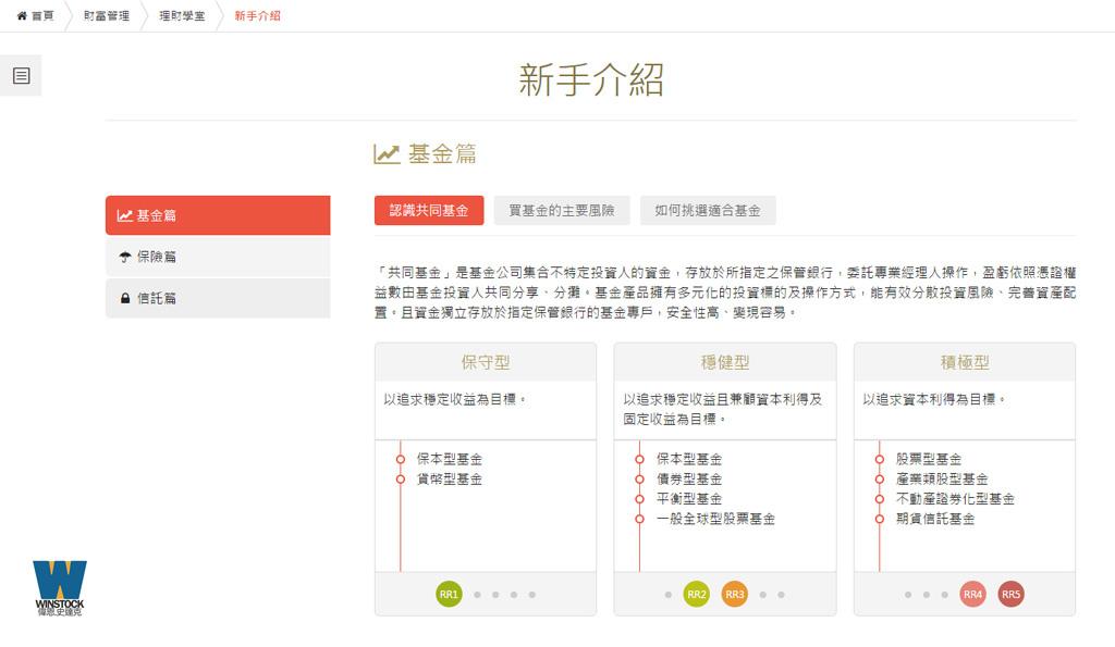 基金申購手續費超優惠,華南財富管理基金操作流程簡單好用,搭配活動最低1.1折 (淨值,管道,配息,績效,銀行) (7)