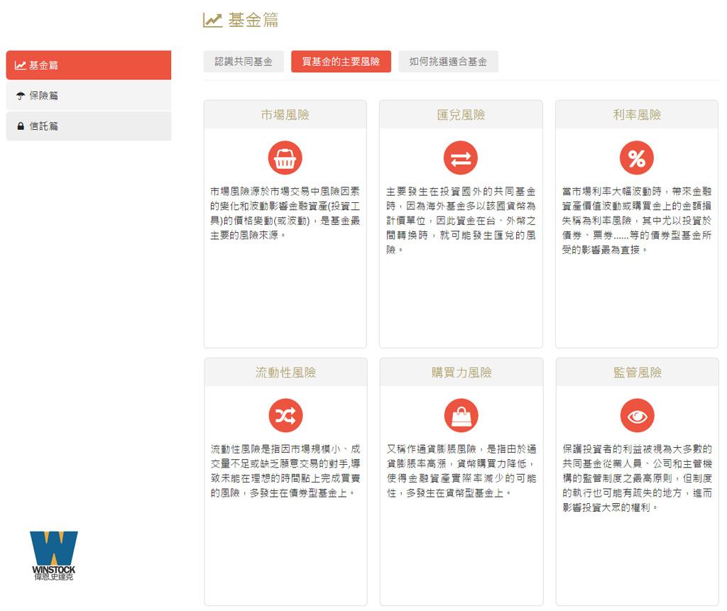 基金申購手續費超優惠,華南財富管理基金操作流程簡單好用,搭配活動最低1.1折 (淨值,管道,配息,績效,銀行) (8)
