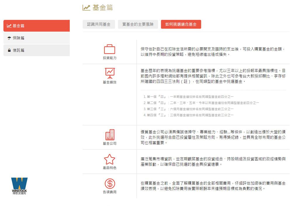 基金申購手續費超優惠,華南財富管理基金操作流程簡單好用,搭配活動最低1.1折 (淨值,管道,配息,績效,銀行) (9)