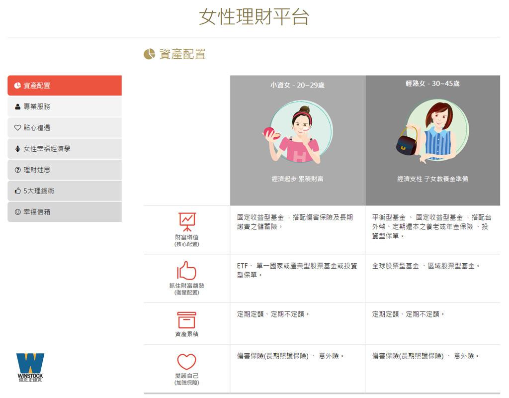 基金申購手續費超優惠,華南財富管理基金操作流程簡單好用,搭配活動最低1.1折 (淨值,管道,配息,績效,銀行) (12)
